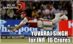 List of Expensive Players in IPL 8