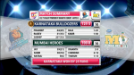 Karnataka Bulldozers Qualify For Final Of CCL T10 Beating Mumbai Heroes By 25 Runs